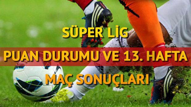 Süper Lig puan durumu ve 13. haftada alınan sonuçlar